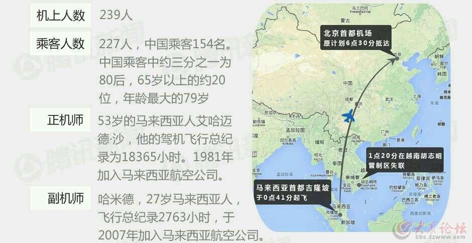 【单县】马航失事飞机乘客全部名单! - 菏泽论