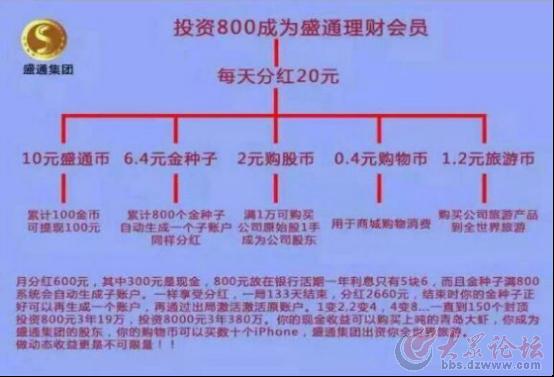 800元成盛通会员.png